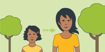 Illustration representing a workshop where you can learn about puberty.